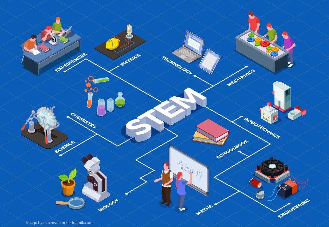 STEM Podcast_UK banner